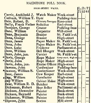Maidstone poll book
